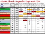 Deutschland-Liga – LIGA der Regionen 2018: Zwischenstand nach 7 von 10 Wertungswettkämpfen der Deutschen Masters undnächster Gehsporthalt: Masters-WM in Malaga!